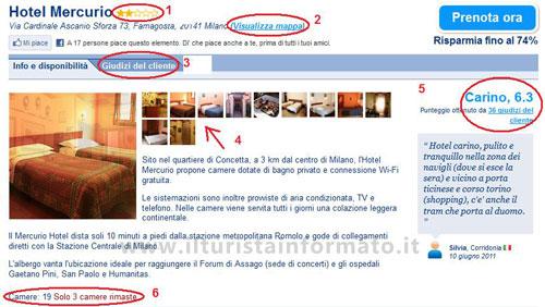 La scheda profilo dell'hotel