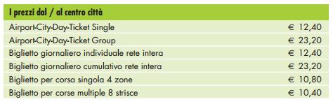 Costo Biglietti Metro Monaco Aeroporto
