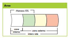 zone monaco