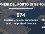 Parti per la crociera da Genova? Ti suggerisco questo parcheggio!